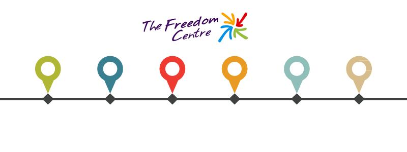 freedom-centre-hull-timeline